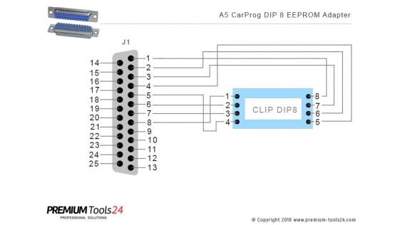 A5 - CarProg DIP8 Clip for EEPROM Programmer