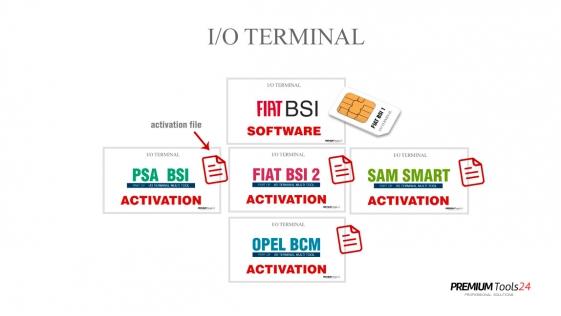 SOFTWARE BUNDLE BSI/BCM FOR I/O TERMINAL