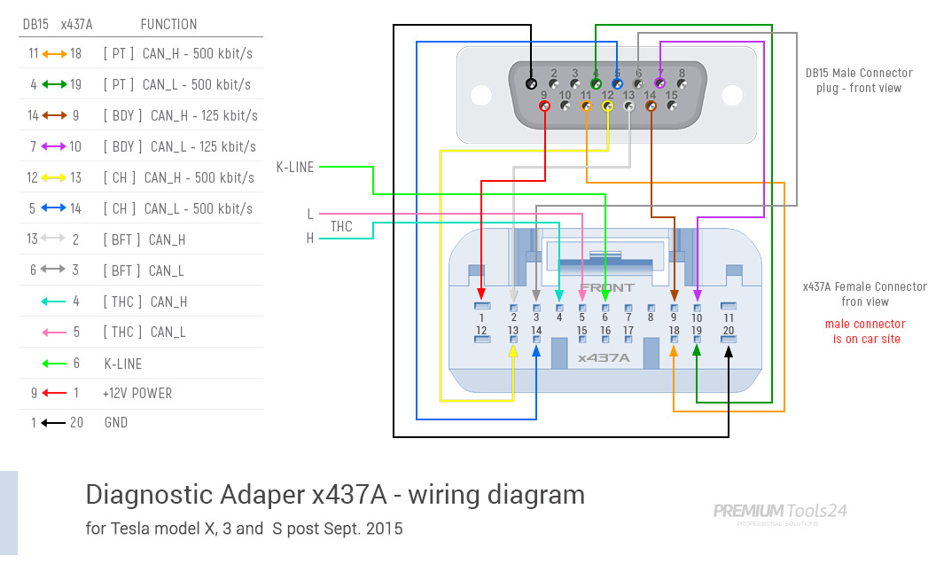 adapter x437a diagram